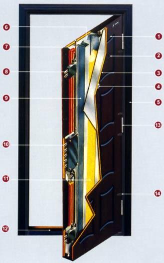 конструкция, конструкцонные особенности, чертежи, схемы дверей фавор.